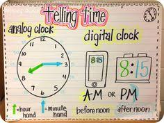 Telling Time Anchor Chart 1 Time Lessons Tes Teach