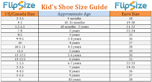 Kids Sizes For Age Leave A Reply Cancel Reply Shoe Size