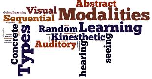 visual learner essay << essay writing service visual learner essay