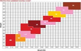 Tychem Size Chart Hazmat Suits Chemsuits