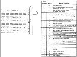97 e350 fuse panel diagram ~ wiring diagram portal ~ \u2022 1997 E350 Fuse Box Diagram 2007 ford e350 fuse diagram wiring data rh unroutine co 1997 ford e350 fuse box diagram 97 e350 fuse box diagram