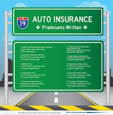 auto insurance premiums written