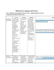 Literacy Milestones Chart Milestones In Language And Literacy Docx Milestones In