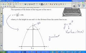 sketching and interpreting graph modelling real life situation with equation of parabola