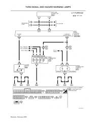 jeep yj starter wiring diagram jeep discover your wiring diagram 91 corolla turn signal wiring diagram