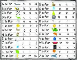 Phonics Chart Abc Phonics Chart