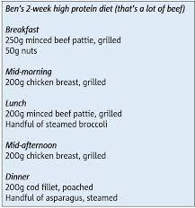 Diet Chart For Abs Workout 6 Pack Abs Diet Chart Bedowntowndaytona Com