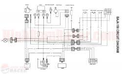 wiring diagram chinese 150cc atv wiring diagram chinese 150cc 110cc electric start wiring diagram at 250cc Chinese Atv Wiring Schematic