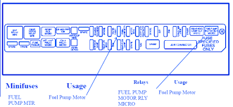 2004 cadillac srx fuse panel diagram 2004 diy wiring diagrams