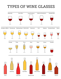 Wine Glass Size Chart Types Of Wine Glasses Choosing Red White Rose Glasses