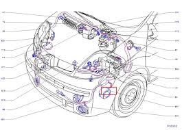 renault master electrical diagram renault image renault trafic wiring diagram trafic renault wiring diagrams on renault master electrical diagram