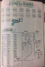 Diet Workout Journal 10 Genius Bullet Journal Weight And Exercise Tracker Ideas