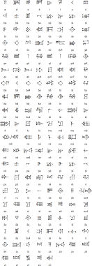 Cuneiform Chart Sumerian Cuneiform Script And Sumerian Language