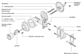 office door lock parts. Office Door Lock Parts Interesting Mortise Rh Maadco Co Diagram Of A L