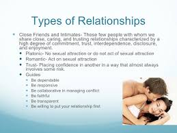 chap understanding interpersonal relationships  5 types of relationships