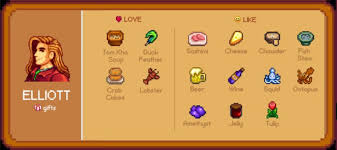 How To Stardew Valley Npc Gift Guide The Best Gifts For