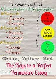 green  persuasive essays and the o    jays on pinterestgreen  yellow  red  the keys to the perfect persuasive essay
