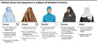 battle of cultures s top court suspends burkini ban on a to paris on thursday london s muslim or sadiq khan condemned the ban saying no one should tell women what to wear