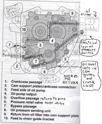 harley davidson twin cam engine diagram diagram pre 07 twin cam late oil pump harley davidson forums