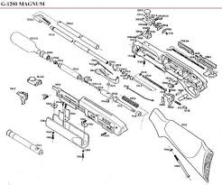 benjamin air rifle diagram benjamin database wiring diagram 5b0f7344cf0a7dbc35bd5bbf7aba83af