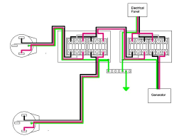 home generator transfer switch wiring diagram to automatic Wiring A Transfer Switch Diagram home generator transfer switch wiring diagram to trailerinputpower jpg wiring diagram for a manual transfer switch