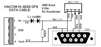 haicom hi 303iii gps NMEA 0183 GPS Receiver i used hyper terminal, configured at 4800 baud, and confirmed the computer receives nmea 0183 sentences