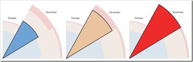 Coxcomb Chart Tableau Creating Coxcomb Charts In Tableau Bora Beran