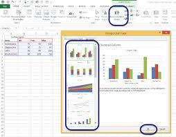 Microsoft Excel 2013 Charts What Are Recommended Charts In Microsoft Excel 2013 The It