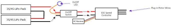 diy wiring diagrams diy image wiring diagram diy electrical wiring diagrams jodebal com on diy wiring diagrams