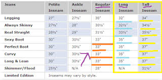 Old Navy Size Chart Women S Plus Chart Images Online