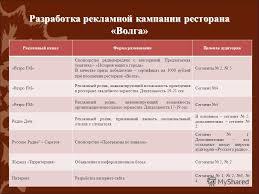 Презентация на тему ДИПЛОМНАЯ РАБОТА Повышение лояльности  11 Разработка рекламной