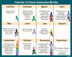 Small Picture Cancer Awareness is Year round