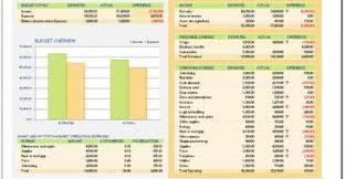10+ Payroll Budget Templates - Free Word, Excel, Pdf