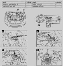 mitsubishi lancer 2002 engine compartment diagram electrical 2002 mitsubishi diamante engine diagram 2002 lancer engine bay diagram circuit connection diagram u2022 rh mytechsupport us 2002 mitsubishi diamante engine diagram 2002 mitsubishi diamante engine