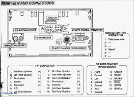 2012 vw cc fuse box diagram inspirational 2012 jetta tdi fuse 2006 2012 jetta fuse diagram inspirational radio wiring diagram diagram 2006 jetta fuse diagram