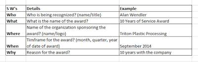 Years Of Service Award Wording Years Of Service Award Ideas And Employee Recognition Wording