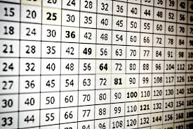 Big Times Table Chart Times Tables Learning Expert Advice On How To Teach Times