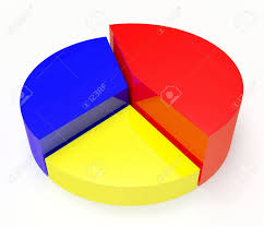 Empty Pie Chart Empty Pie Chart Graph For Information Or Business Isolated On