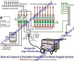 automatic generator transfer switch wiring diagram rv inside