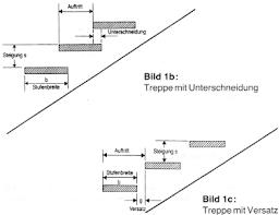 Wählen sie die erforderlichen maße in millimeter. Umwelt Online Bgr 113 Dguv Regel 101 002 Sicherheit Von Treppen Bei Bauarbeiten 1