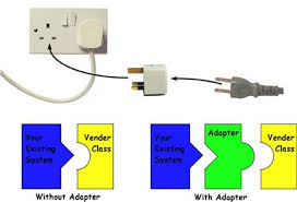 Adapter Design Pattern In Java