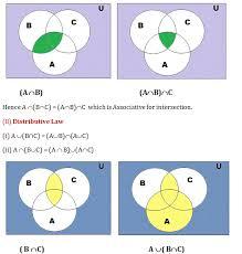 Venn Diagram Math Formula Venn Diagrams In Different Situations Math Formulas