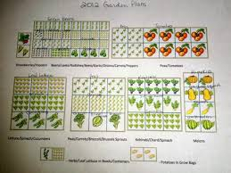 garden planning tool. Garden Planner Tool Layout Best Ideas About Vegetable Plans Free Room Planning Design Tools Easy To