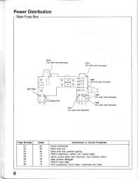 95 civic dx fuse box diagram new 95 honda civic yellow top wire 2009 Honda Civic Fuse Box Diagram 95 civic dx fuse box diagram luxury 1990 honda civic fuse box diagram 94 97 accord