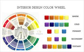 Excellent Modest Color Wheel Interior Design Best 10 Color Wheel Interior  Design Ideas On Pinterest Color