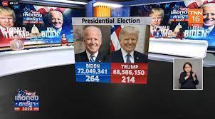 ไบเดน' ใกล้ถึงเส้นชัยเลือกตั้งสหรัฐ กวาดคะแนนนำแซง 'ทรัมป์'