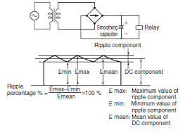 safety precautions of general purpose relays cautions for general for a dc operated relay power supply use a power supply a maximum ripple percentage of 5% an increase in the ripple percentage will cause humming