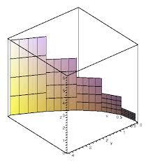 16 2 line integrals