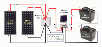 rv solar  rv solar system 12v nominal panels wired in parallel and 6v deep cycle batteries wired in series