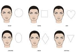 Ini Model Rambut Sesuai Bentuk Wajah